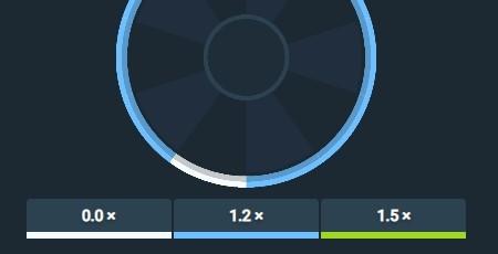 Wheel – BC Game